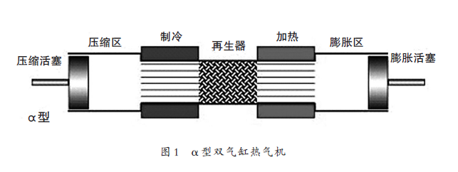 一品娱乐平台注册热气机:加强专利布局,提升发展动力